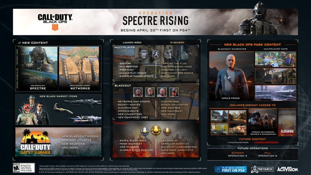 call of duty spectre rising