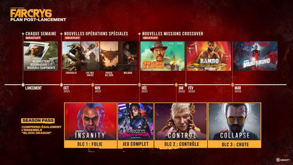 Far Cry 6 dévoile son contenu post-lancement